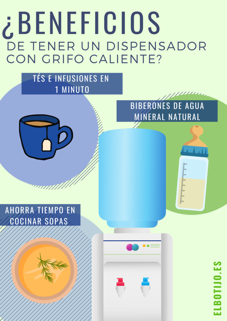 Beneficios de dispensador agua caliente